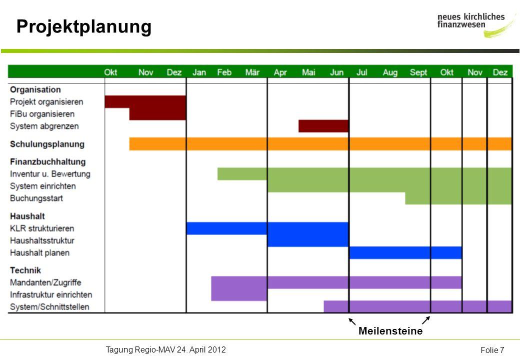 Tagung Regio-MAV 24. April 2012 Folie 7 Projektplanung Meilensteine