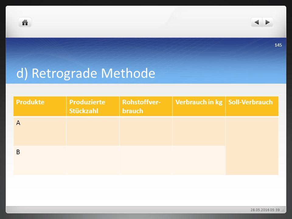 d) Retrograde Methode ProdukteProduzierte Stückzahl Rohstoffver- brauch Verbrauch in kgSoll-Verbrauch A B 28.05.2016 05:43 145