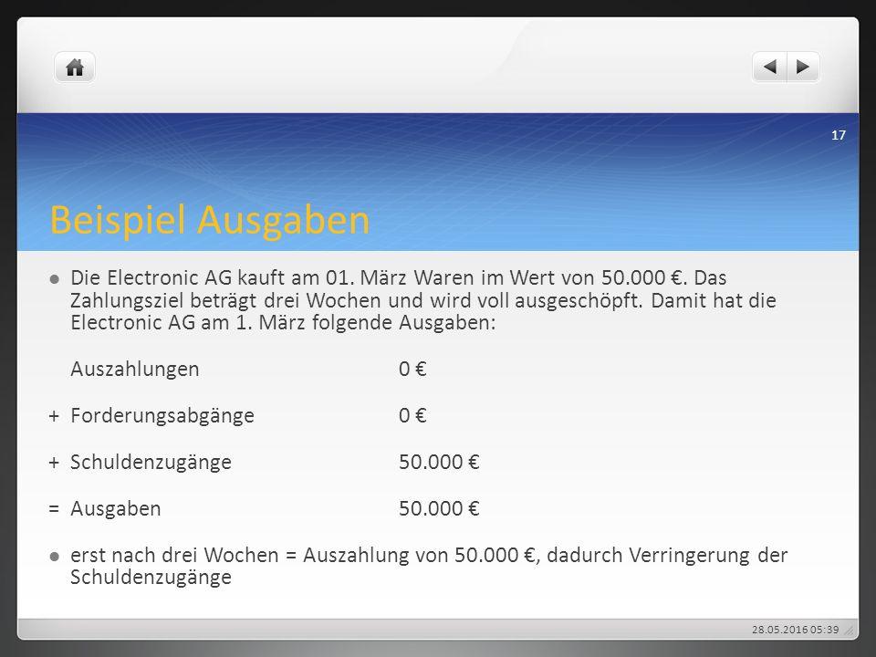 Beispiel Ausgaben Die Electronic AG kauft am 01. März Waren im Wert von 50.000 €. Das Zahlungsziel beträgt drei Wochen und wird voll ausgeschöpft. Dam