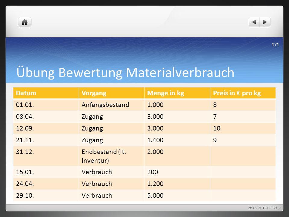 Übung Bewertung Materialverbrauch DatumVorgangMenge in kgPreis in € pro kg 01.01.Anfangsbestand1.0008 08.04.Zugang3.0007 12.09.Zugang3.00010 21.11.Zug