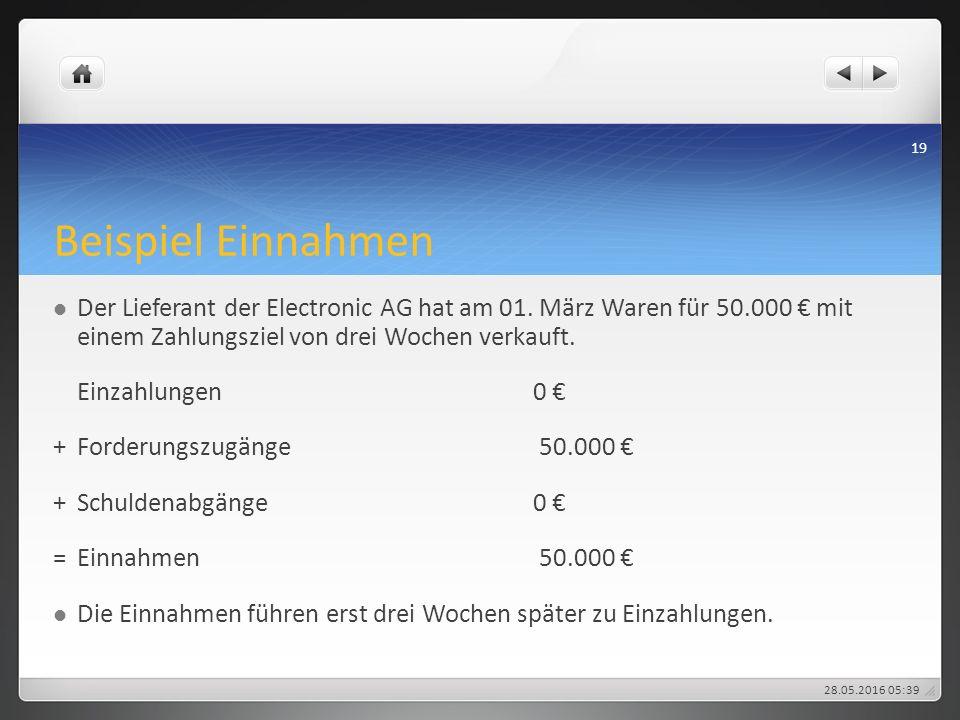 Beispiel Einnahmen Der Lieferant der Electronic AG hat am 01. März Waren für 50.000 € mit einem Zahlungsziel von drei Wochen verkauft. Einzahlungen0 €