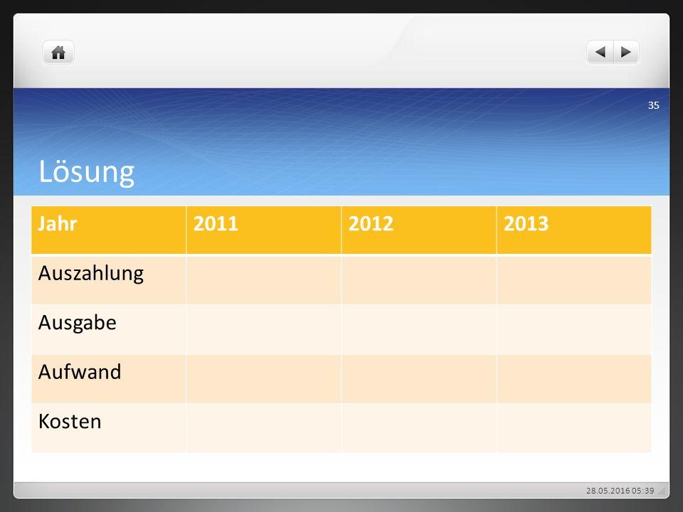 Lösung Jahr201120122013 Auszahlung Ausgabe Aufwand Kosten 28.05.2016 05:43 35