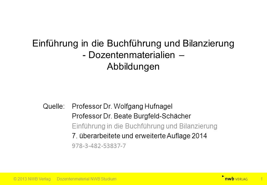 Einführung in die Buchführung und Bilanzierung - Dozentenmaterialien – Abbildungen Quelle: Professor Dr.