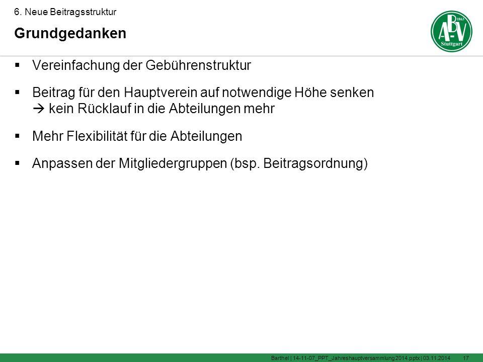  Erläuterung der Kassenprüfung durch die beiden Prüfer Erika Dahm und Christel Issler 5.