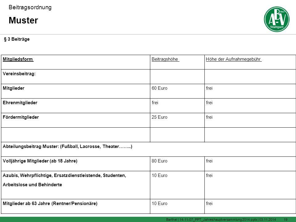 Muster Beitragsordnung 03.11.2014Barthel | 14-11-07_PPT_Jahreshauptversammlung 2014.pptx |18 Beitragsordnung ABV Stuttgart 1863 e.V.