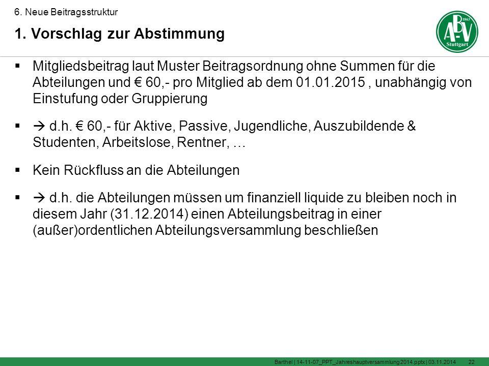 Neue Beitragsstruktur 03.11.2014Barthel | 14-11-07_PPT_Jahreshauptversammlung 2014.pptx |21