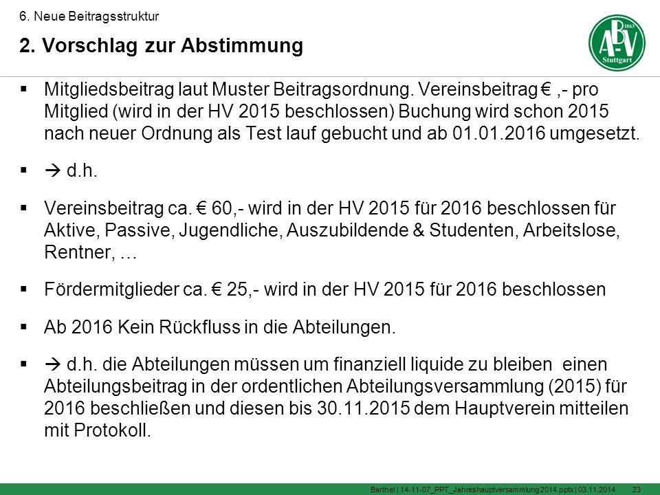  Mitgliedsbeitrag laut Muster Beitragsordnung ohne Summen für die Abteilungen und € 60,- pro Mitglied ab dem 01.01.2015, unabhängig von Einstufung oder Gruppierung  d.h.