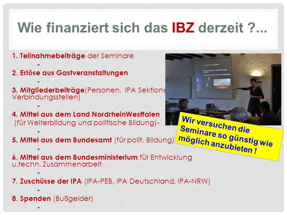 Wie finanziert sich das IBZ derzeit ... 1. Teilnahmebeiträge der Seminare - 2.