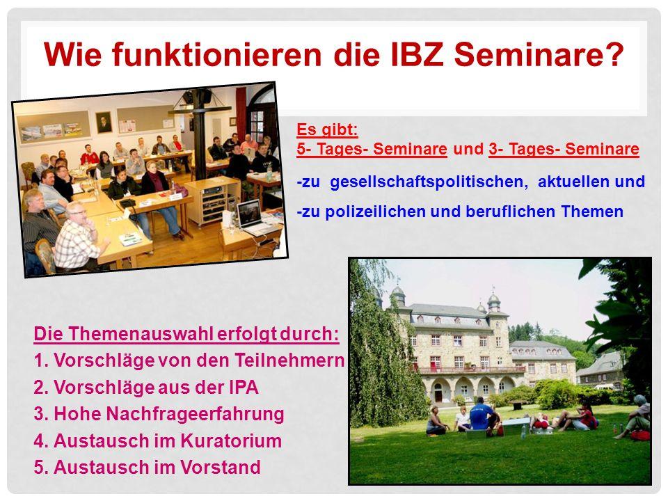 Wie funktionieren die IBZ Seminare. Die Themenauswahl erfolgt durch: 1.