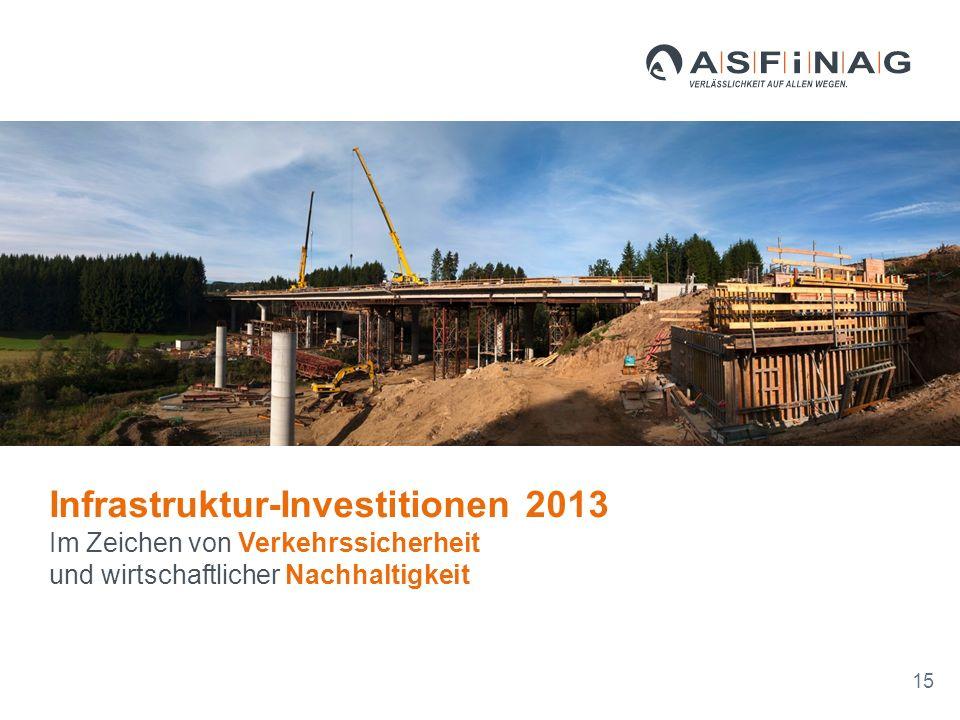 Infrastruktur-Investitionen 2013 15 Im Zeichen von Verkehrssicherheit und wirtschaftlicher Nachhaltigkeit