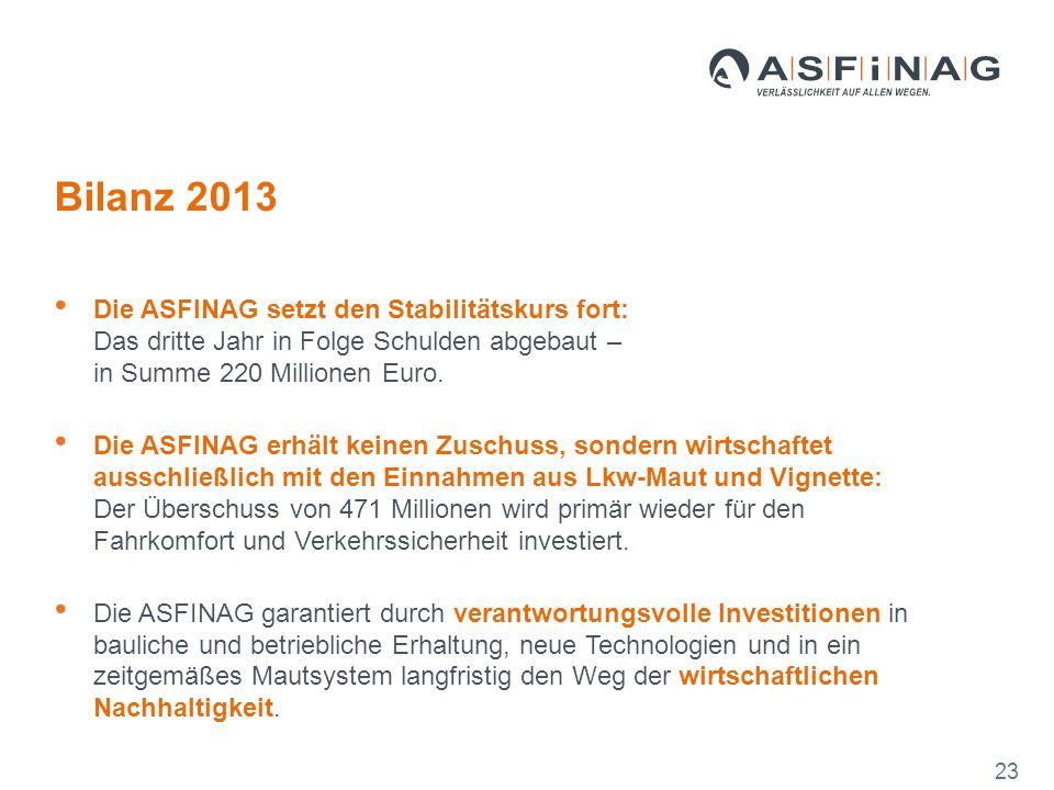 Die ASFINAG setzt den Stabilitätskurs fort: Das dritte Jahr in Folge Schulden abgebaut – in Summe 220 Millionen Euro.