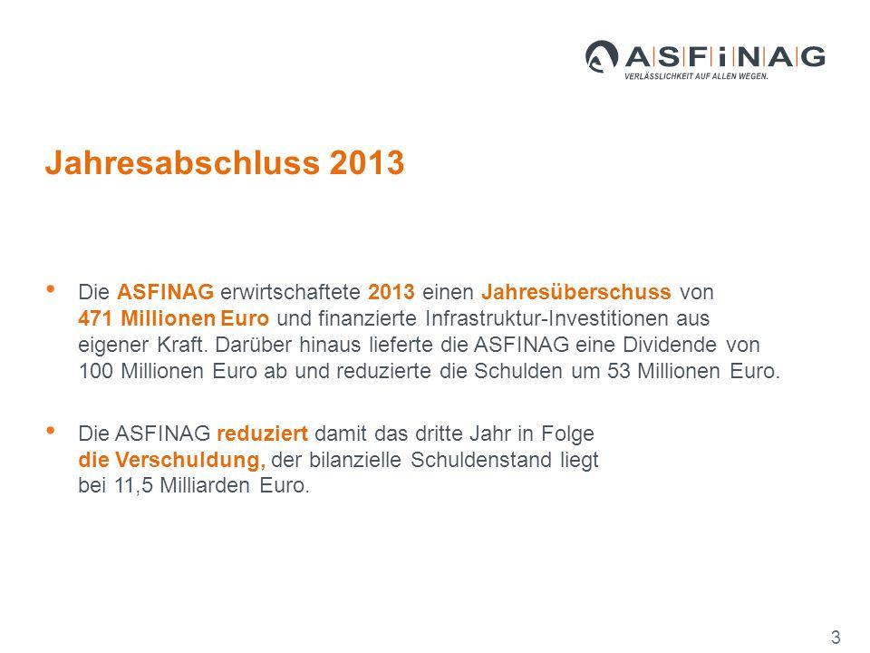 Die ASFINAG erwirtschaftete 2013 einen Jahresüberschuss von 471 Millionen Euro und finanzierte Infrastruktur-Investitionen aus eigener Kraft.