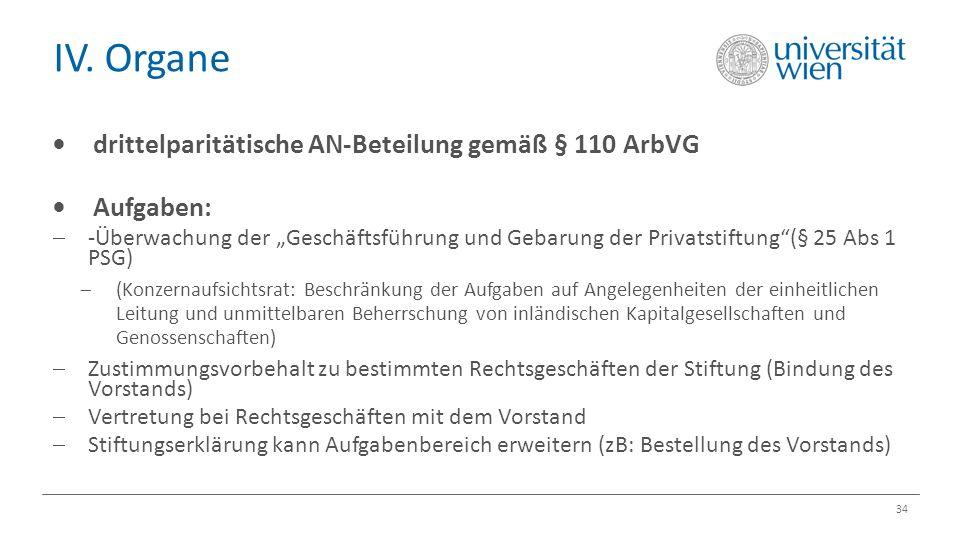"""IV. Organe 34 drittelparitätische AN-Beteilung gemäß § 110 ArbVG Aufgaben:  -Überwachung der """"Geschäftsführung und Gebarung der Privatstiftung""""(§ 25"""