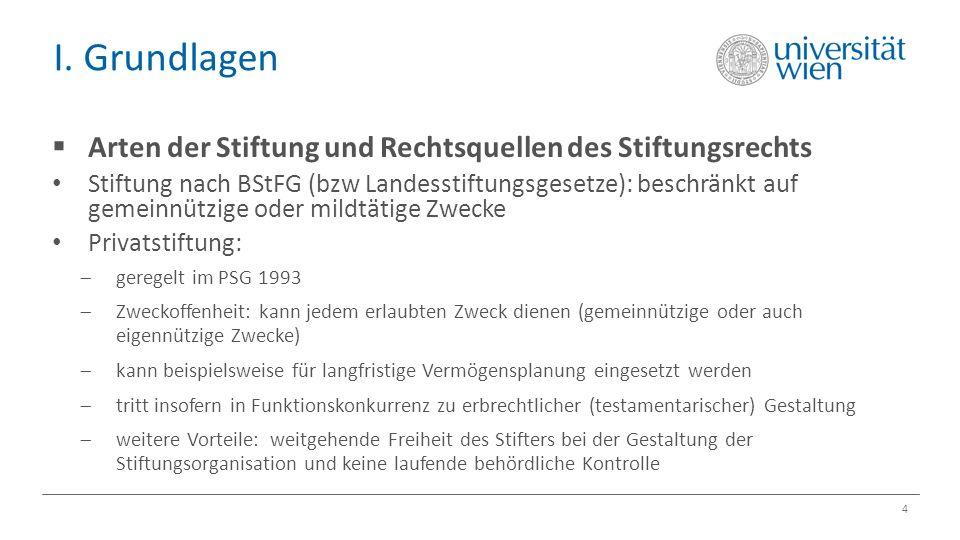 I. Grundlagen 4  Arten der Stiftung und Rechtsquellen des Stiftungsrechts Stiftung nach BStFG (bzw Landesstiftungsgesetze): beschränkt auf gemeinnütz