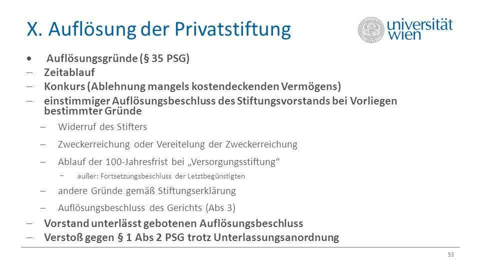 X. Auflösung der Privatstiftung 53 Auflösungsgründe (§ 35 PSG)  Zeitablauf  Konkurs (Ablehnung mangels kostendeckenden Vermögens)  einstimmiger Auf
