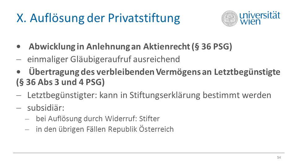 X. Auflösung der Privatstiftung 54 Abwicklung in Anlehnung an Aktienrecht (§ 36 PSG)  einmaliger Gläubigeraufruf ausreichend Übertragung des verbleib