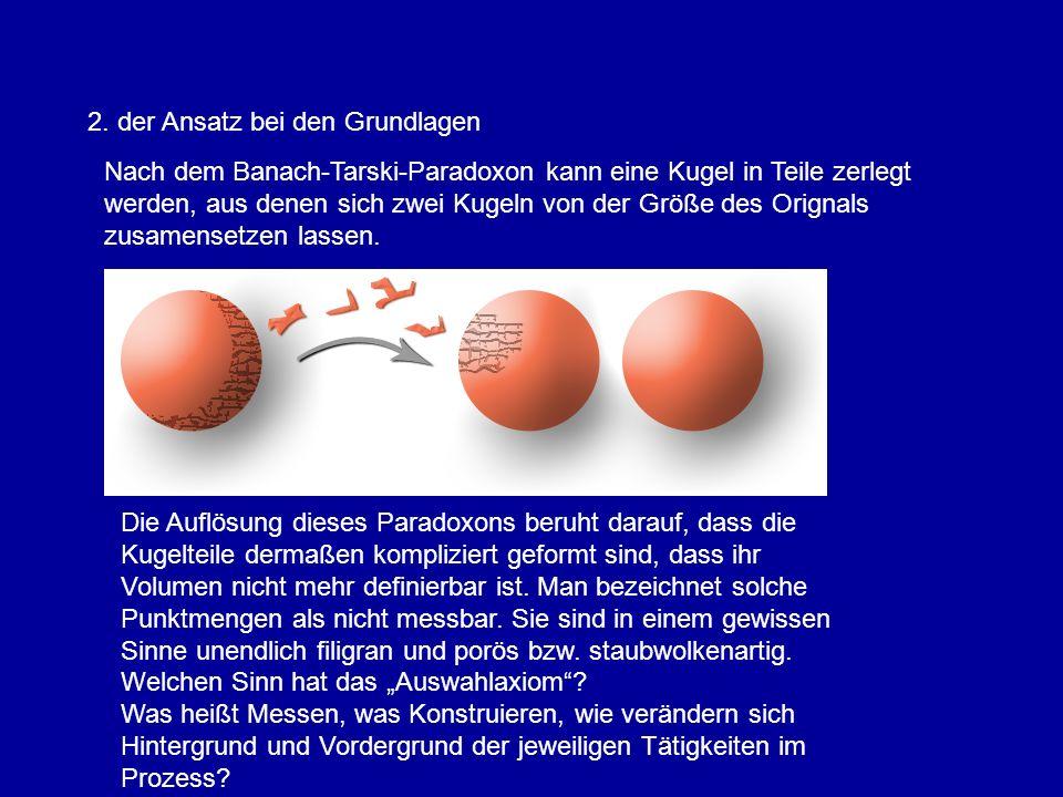 2. der Ansatz bei den Grundlagen Nach dem Banach-Tarski-Paradoxon kann eine Kugel in Teile zerlegt werden, aus denen sich zwei Kugeln von der Größe de