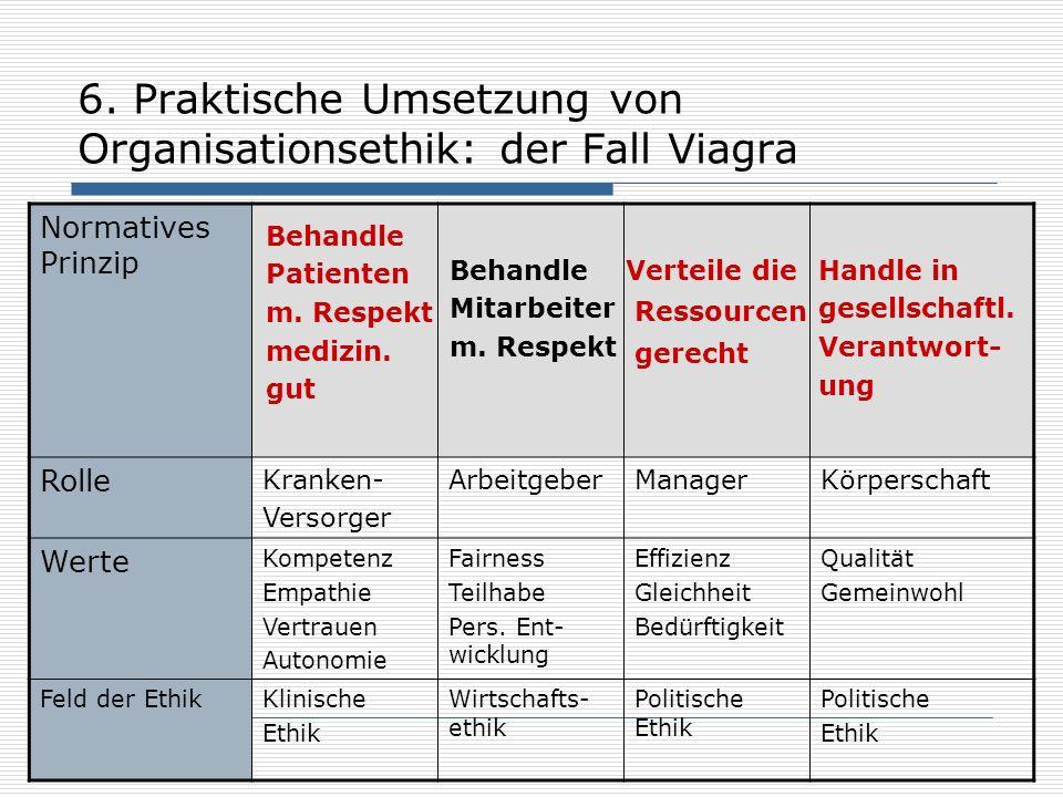 Normatives Prinzip Rolle Kranken- Versorger ArbeitgeberManagerKörperschaft Werte Kompetenz Empathie Vertrauen Autonomie Fairness Teilhabe Pers.