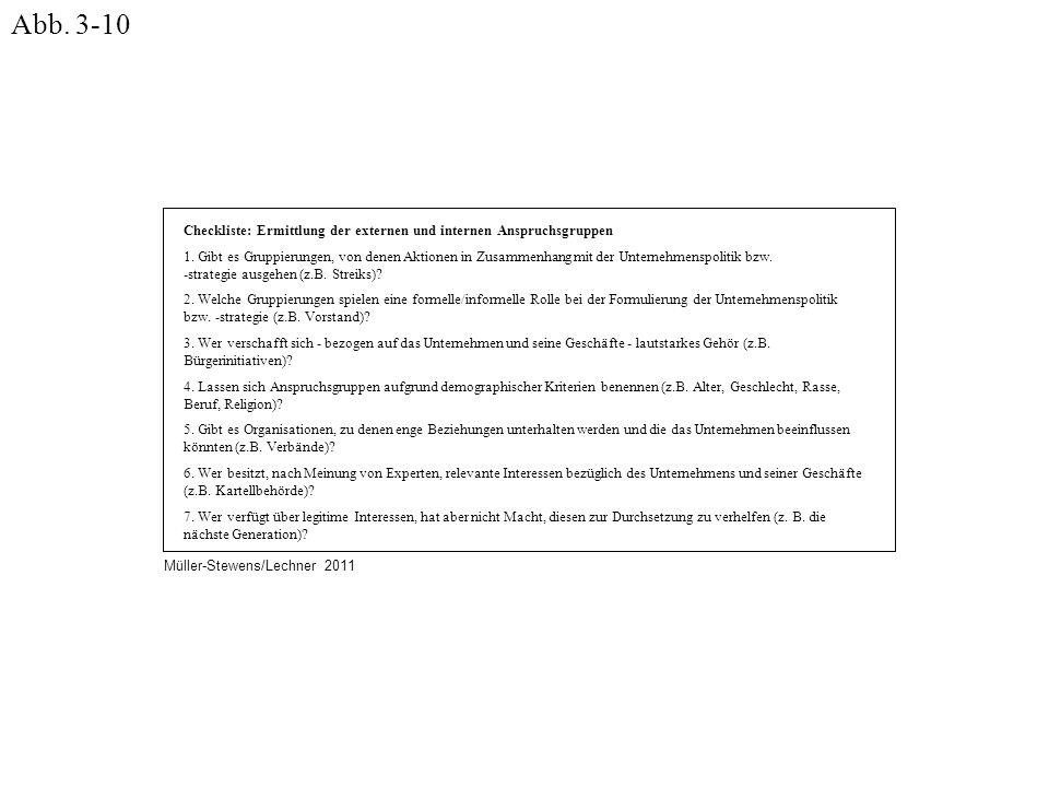 Checkliste: Ermittlung der externen und internen Anspruchsgruppen 1. Gibt es Gruppierungen, von denen Aktionen in Zusammenhang mit der Unternehmenspol