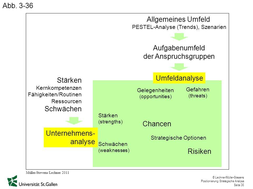 © Lechner/Müller-Stewens Positionierung: Strategische Analyse Seite 36 Aufgabenumfeld der Anspruchsgruppen Allgemeines Umfeld PESTEL-Analyse (Trends),