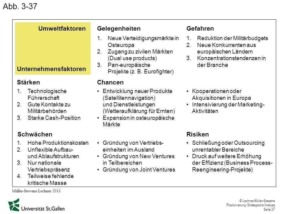 © Lechner/Müller-Stewens Positionierung: Strategische Analyse Seite 37 GelegenheitenGefahren Unternehmensfaktoren Stärken 1.Technologische Führerschaf