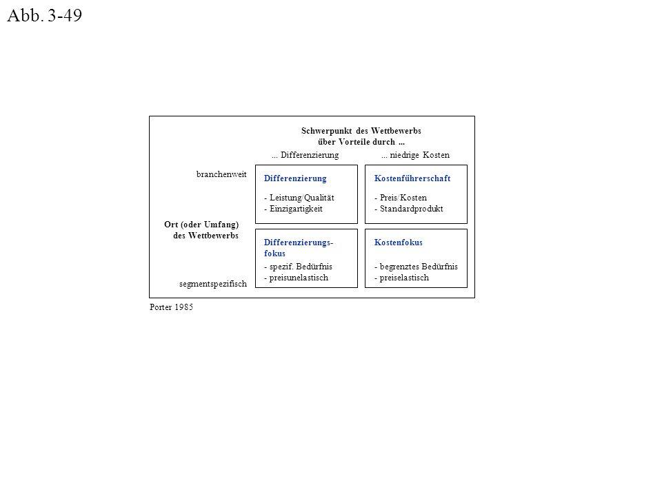 Ort (oder Umfang) des Wettbewerbs branchenweit segmentspezifisch... niedrige Kosten... Differenzierung Kostenführerschaft Kostenfokus - Preis/Kosten -