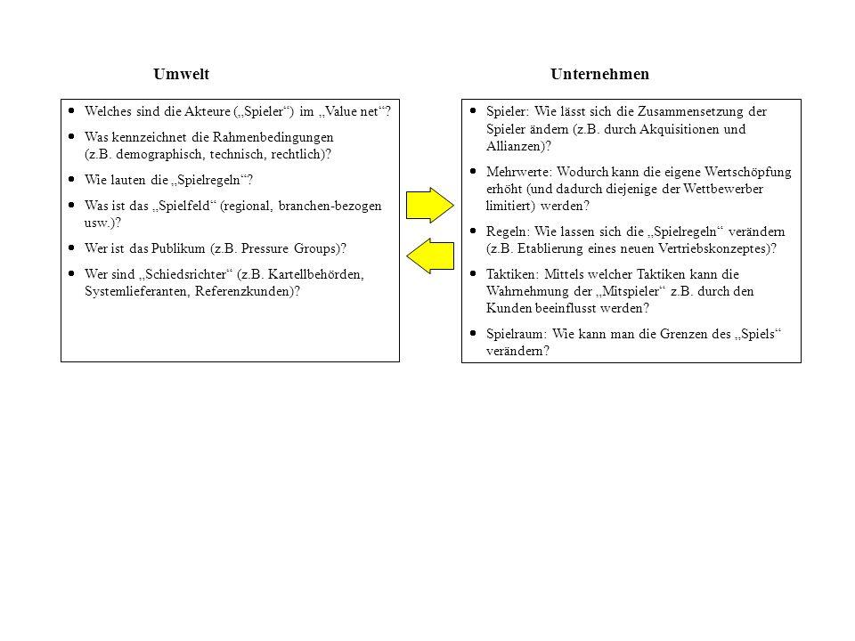 """ Welches sind die Akteure (""""Spieler"""") im """"Value net""""?  Was kennzeichnet die Rahmenbedingungen (z.B. demographisch, technisch, rechtlich)?  Wie laut"""