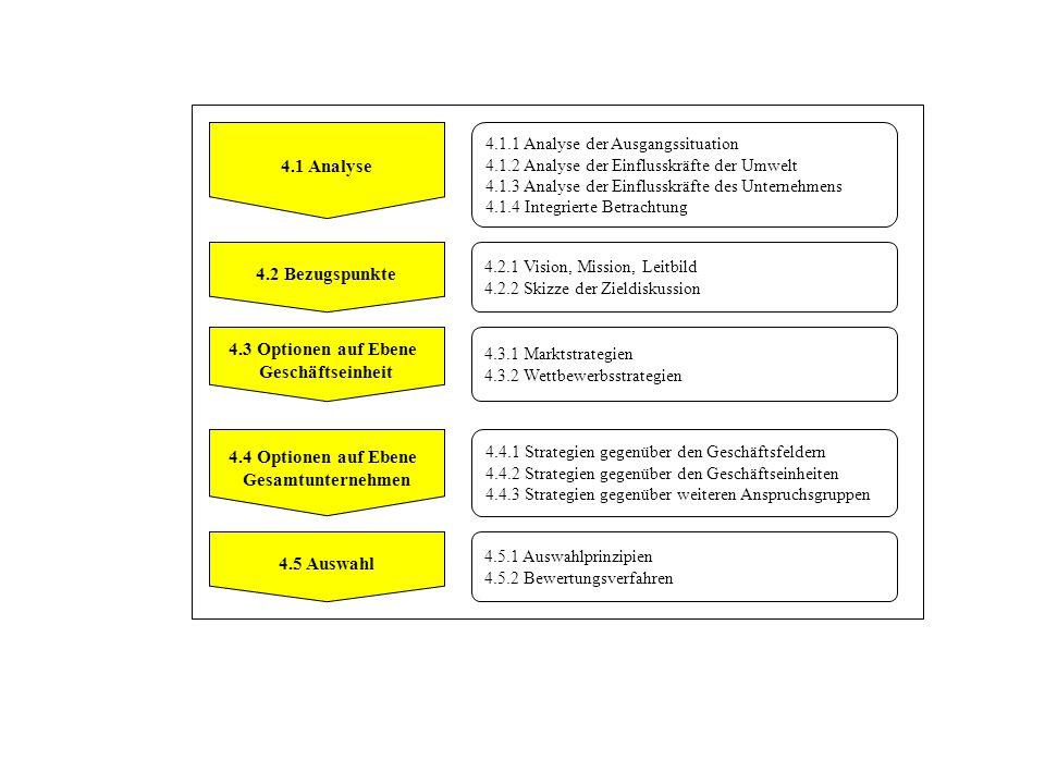 4.1 Analyse 4.1.1 Analyse der Ausgangssituation 4.1.2 Analyse der Einflusskräfte der Umwelt 4.1.3 Analyse der Einflusskräfte des Unternehmens 4.1.4 In