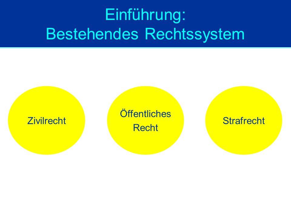 Sekundäres EG-Recht: Vergleich VO - RL VO (Art.249 UA 2 EGV)RL (Art.