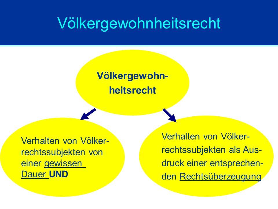 Principles of European Contract Law Teil I und II, v.a.: –Recht des Vertragsschlusses –Willensmängel –Leistungsmodalitäten –Rechtsbehelfe bei Leistungsstörungen