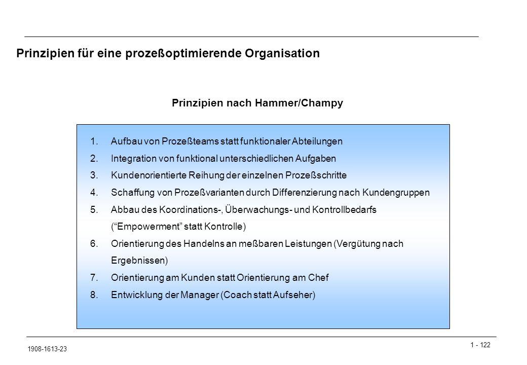 1 - 122 1908-1613-23 Prinzipien für eine prozeßoptimierende Organisation Prinzipien nach Hammer/Champy 1.Aufbau von Prozeßteams statt funktionaler Abteilungen 2.Integration von funktional unterschiedlichen Aufgaben 3.Kundenorientierte Reihung der einzelnen Prozeßschritte 4.Schaffung von Prozeßvarianten durch Differenzierung nach Kundengruppen 5.Abbau des Koordinations-, Überwachungs- und Kontrollbedarfs ( Empowerment statt Kontrolle) 6.Orientierung des Handelns an meßbaren Leistungen (Vergütung nach Ergebnissen) 7.Orientierung am Kunden statt Orientierung am Chef 8.Entwicklung der Manager (Coach statt Aufseher)