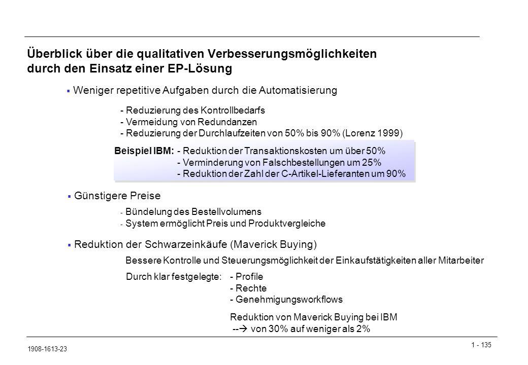1 - 135 1908-1613-23 Überblick über die qualitativen Verbesserungsmöglichkeiten durch den Einsatz einer EP-Lösung  Weniger repetitive Aufgaben durch die Automatisierung - Reduzierung des Kontrollbedarfs - Vermeidung von Redundanzen - Reduzierung der Durchlaufzeiten von 50% bis 90% (Lorenz 1999) Beispiel IBM:- Reduktion der Transaktionskosten um über 50% - Verminderung von Falschbestellungen um 25% - Reduktion der Zahl der C-Artikel-Lieferanten um 90%  Reduktion der Schwarzeinkäufe (Maverick Buying) - Profile - Rechte - Genehmigungsworkflows Bessere Kontrolle und Steuerungsmöglichkeit der Einkaufstätigkeiten aller Mitarbeiter Reduktion von Maverick Buying bei IBM --  von 30% auf weniger als 2%  Günstigere Preise - Bündelung des Bestellvolumens - System ermöglicht Preis und Produktvergleiche Durch klar festgelegte: