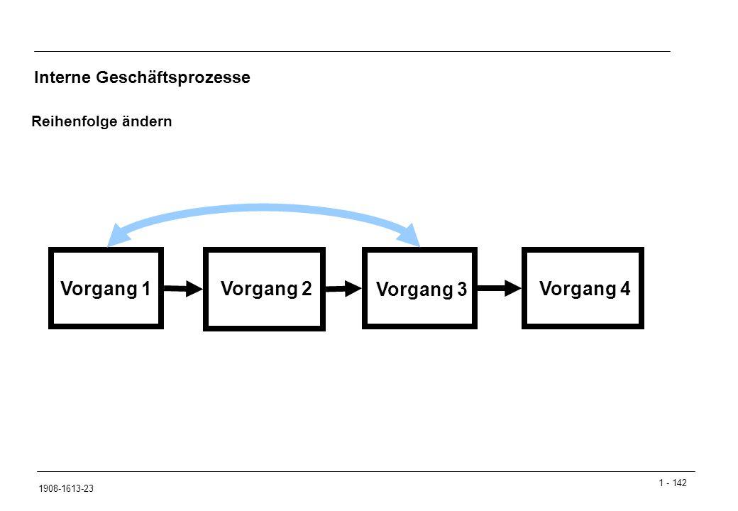 1 - 142 1908-1613-23 Vorgang 1Vorgang 2 Vorgang 3 Vorgang 4 Interne Geschäftsprozesse Reihenfolge ändern
