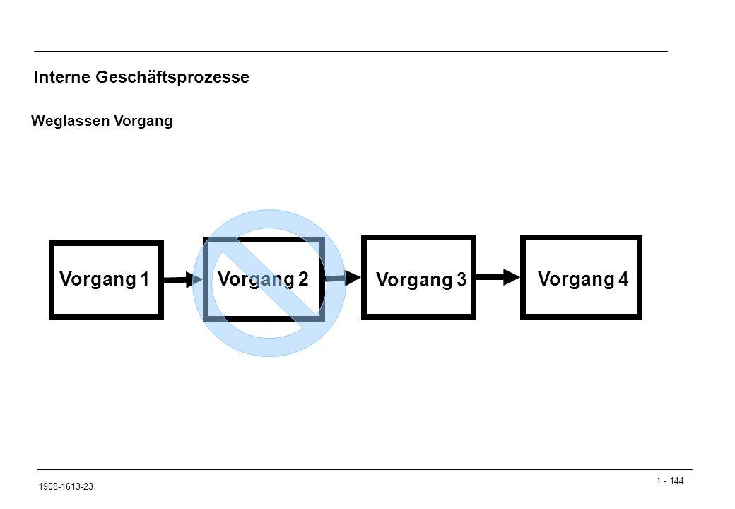 1 - 144 1908-1613-23 Vorgang 1Vorgang 2 Vorgang 3 Vorgang 4 Interne Geschäftsprozesse Weglassen Vorgang