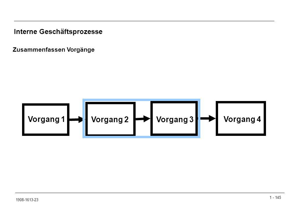 1 - 145 1908-1613-23 Vorgang 1 Vorgang 2 Vorgang 3 Vorgang 4 Zusammenfassen Vorgänge Interne Geschäftsprozesse