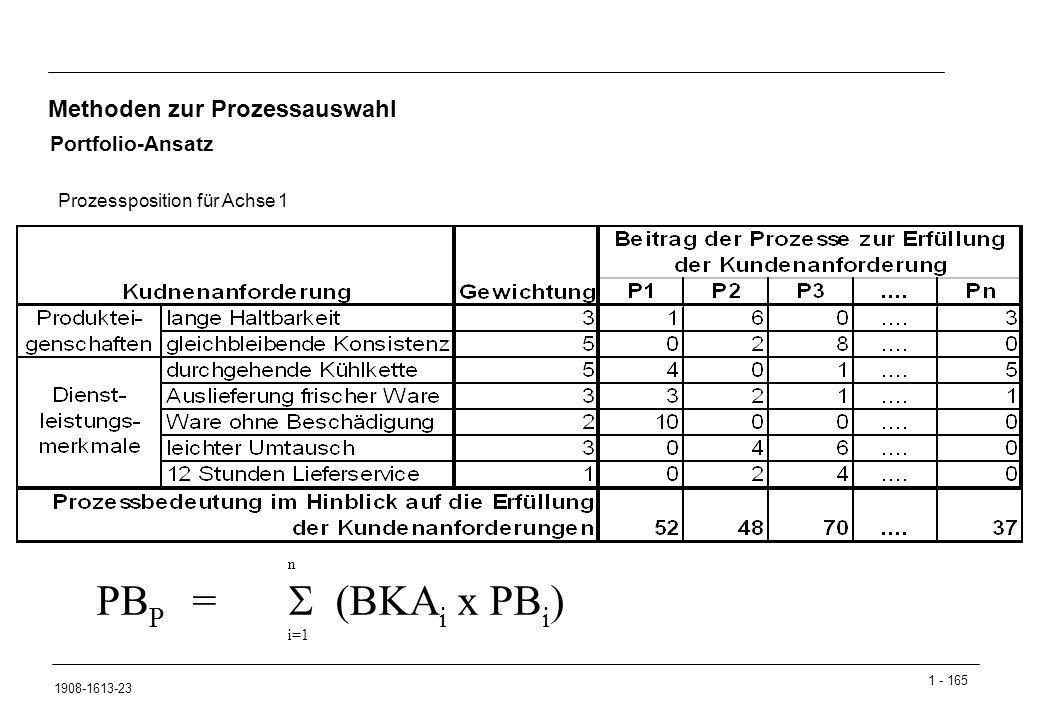 1 - 165 1908-1613-23 Prozessposition für Achse 1 n PB P =  (BKA i x PB i ) i=1 Methoden zur Prozessauswahl Portfolio-Ansatz