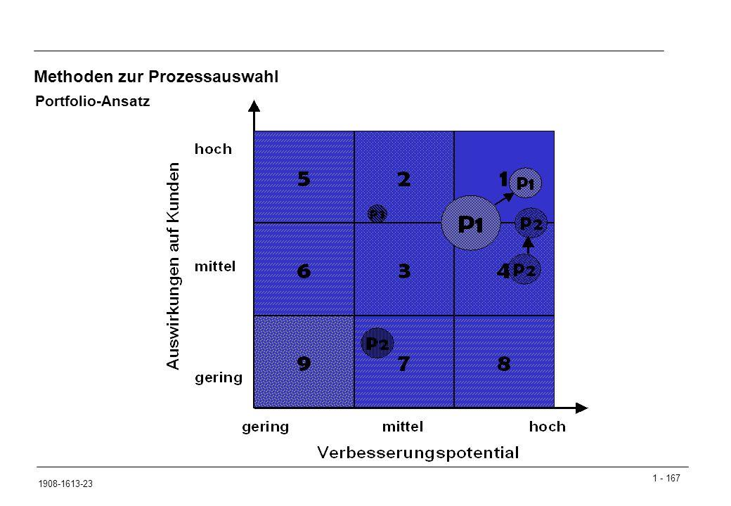 1 - 167 1908-1613-23 Methoden zur Prozessauswahl Portfolio-Ansatz