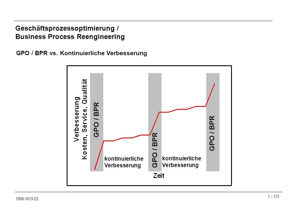 1 - 173 1908-1613-23 Geschäftsprozessoptimierung / Business Process Reengineering GPO / BPR vs.