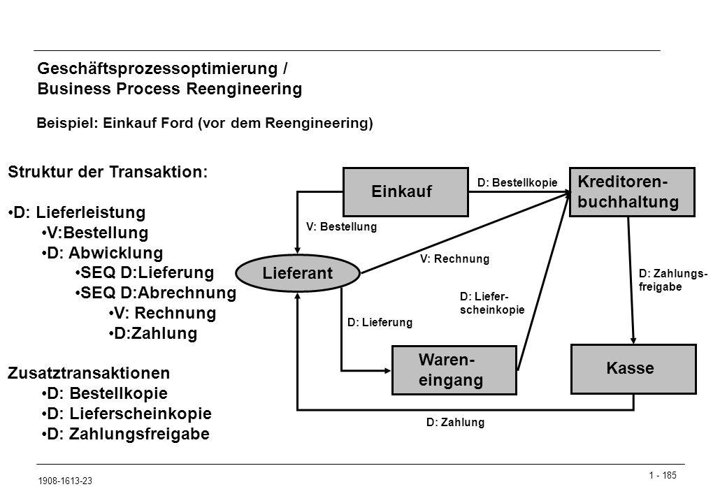 1 - 185 1908-1613-23 Geschäftsprozessoptimierung / Business Process Reengineering Beispiel: Einkauf Ford (vor dem Reengineering) Lieferant Kreditoren- buchhaltung Einkauf Waren- eingang Kasse V: Bestellung V: Rechnung D: Lieferung D: Zahlung D: Liefer- scheinkopie D: Zahlungs- freigabe Struktur der Transaktion: D: Lieferleistung V:Bestellung D: Abwicklung SEQ D:Lieferung SEQ D:Abrechnung V: Rechnung D:Zahlung Zusatztransaktionen D: Bestellkopie D: Lieferscheinkopie D: Zahlungsfreigabe D: Bestellkopie
