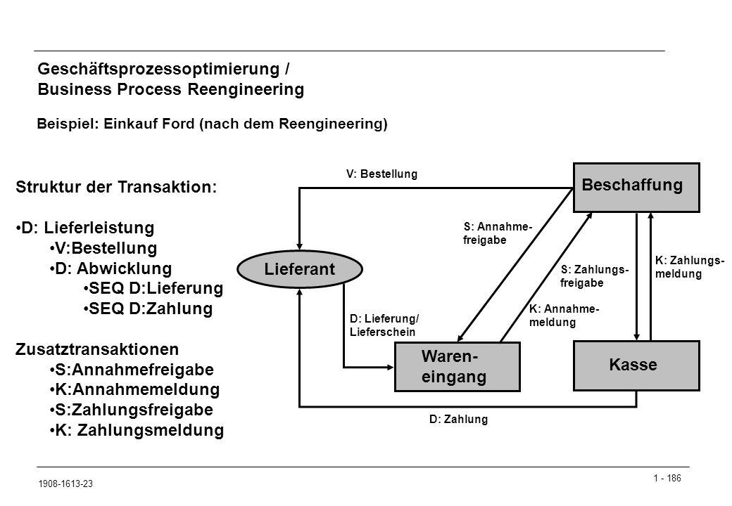 1 - 186 1908-1613-23 Geschäftsprozessoptimierung / Business Process Reengineering Beispiel: Einkauf Ford (nach dem Reengineering) Lieferant Beschaffung Waren- eingang Kasse V: Bestellung D: Lieferung/ Lieferschein D: Zahlung S: Annahme- freigabe S: Zahlungs- freigabe Struktur der Transaktion: D: Lieferleistung V:Bestellung D: Abwicklung SEQ D:Lieferung SEQ D:Zahlung Zusatztransaktionen S:Annahmefreigabe K:Annahmemeldung S:Zahlungsfreigabe K: Zahlungsmeldung K: Annahme- meldung K: Zahlungs- meldung
