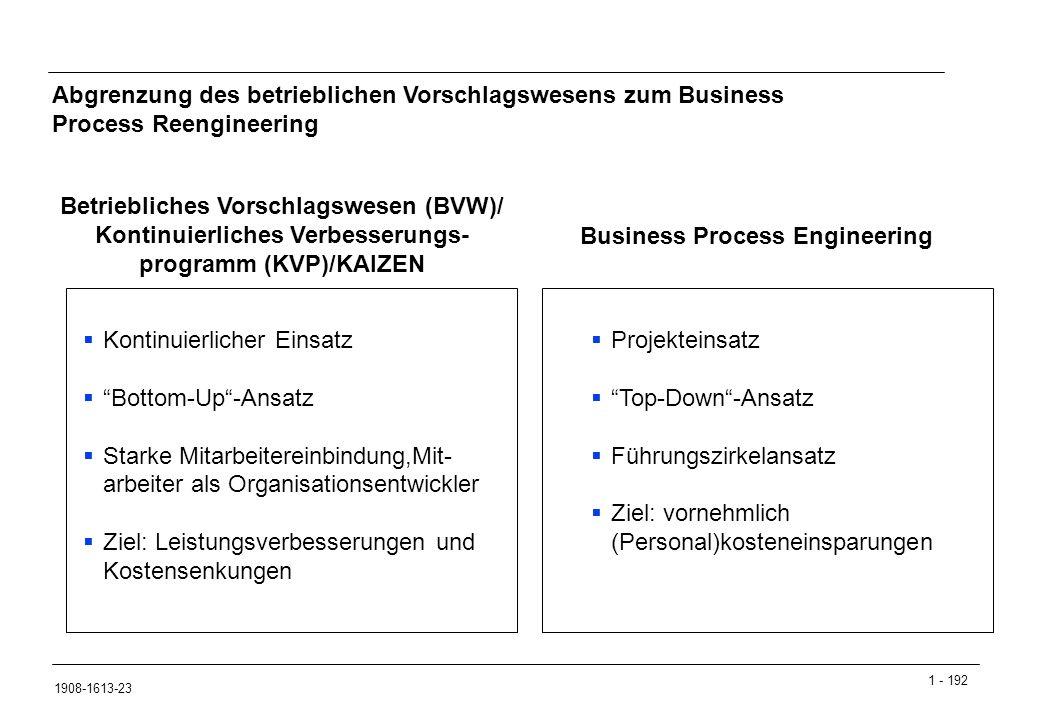 1 - 192 1908-1613-23 Abgrenzung des betrieblichen Vorschlagswesens zum Business Process Reengineering  Kontinuierlicher Einsatz  Bottom-Up -Ansatz  Starke Mitarbeitereinbindung,Mit- arbeiter als Organisationsentwickler  Ziel: Leistungsverbesserungen und Kostensenkungen Betriebliches Vorschlagswesen (BVW)/ Kontinuierliches Verbesserungs- programm (KVP)/KAIZEN  Projekteinsatz  Top-Down -Ansatz  Führungszirkelansatz  Ziel: vornehmlich (Personal)kosteneinsparungen Business Process Engineering