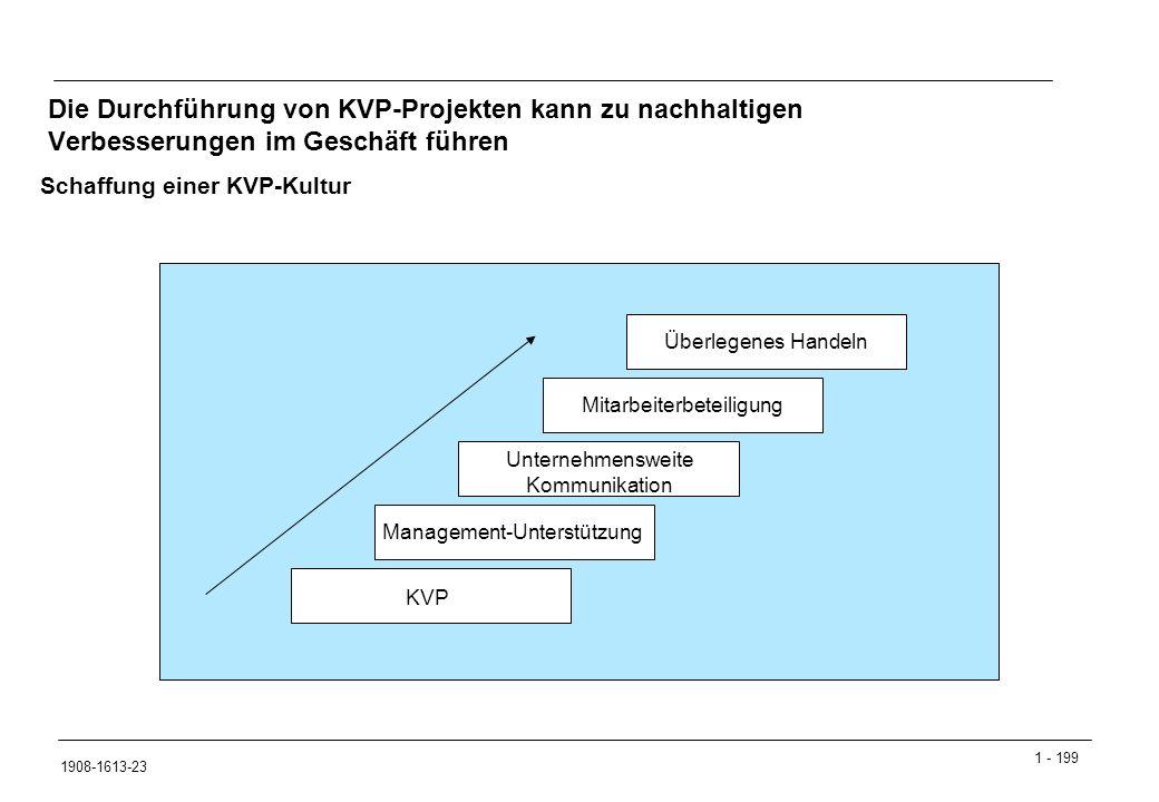 1 - 199 1908-1613-23 Die Durchführung von KVP-Projekten kann zu nachhaltigen Verbesserungen im Geschäft führen Schaffung einer KVP-Kultur KVP Management-Unterstützung Unternehmensweite Kommunikation Mitarbeiterbeteiligung Überlegenes Handeln