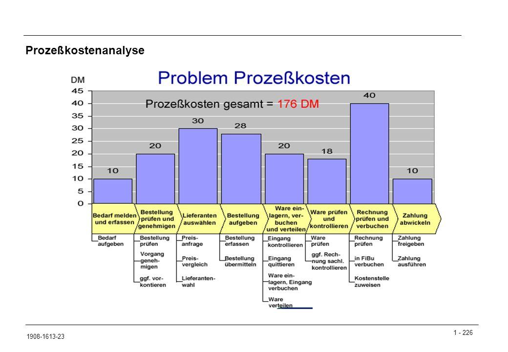 1 - 226 1908-1613-23 Prozeßkostenanalyse