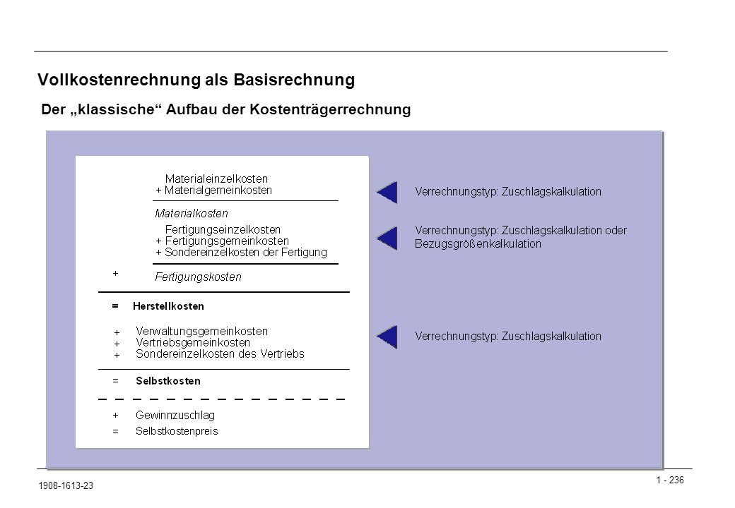 """1 - 236 1908-1613-23 Vollkostenrechnung als Basisrechnung Der """"klassische Aufbau der Kostenträgerrechnung Vertriebs"""