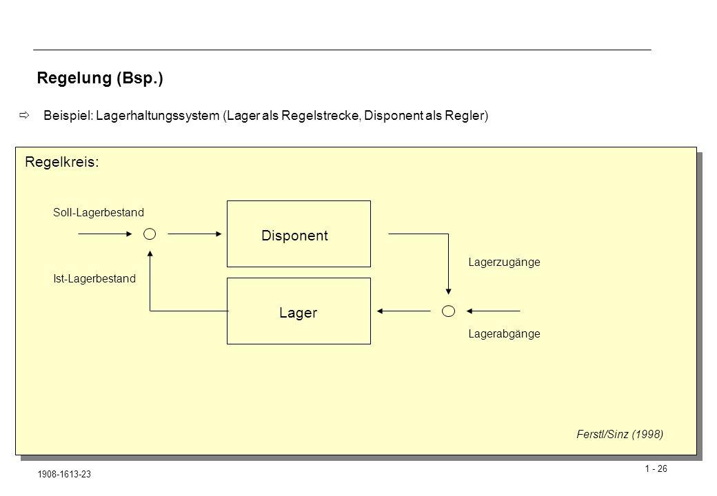 1 - 26 1908-1613-23 Regelung (Bsp.) Disponent Lager  Beispiel: Lagerhaltungssystem (Lager als Regelstrecke, Disponent als Regler) Soll-Lagerbestand Regelkreis: Ist-Lagerbestand Lagerzugänge Lagerabgänge Ferstl/Sinz (1998)