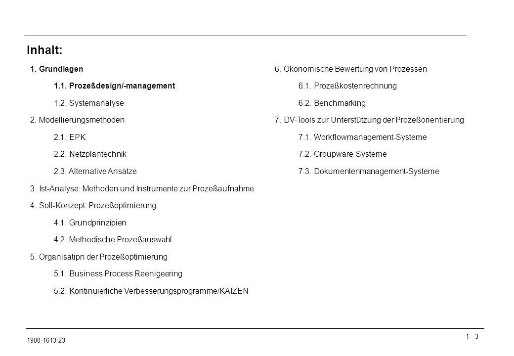 1 - 84 1908-1613-23 Geschäftsprozessmodellierung Semantisches Objektmodell, SOM (Ferstl/Sinz): Vorgehensmodell: Objekt- system Interaktions- modell VOS Vorgangsobjekt- schema KOS Konzeptuelles Objektschema Aufgaben- system Ziel- system Ebene 1 Ebene 2 Ebene 3 Abgrenzung des zu untersuchenden be- trieblichen Systems Festlegung der Sach- und Formalziele, der Erfolgsfaktoren und Strategien Strukturorientierte Modellsicht (Interaktionsdiagramm) Verhaltensorientierte Modellsicht (Vorgangs-Ereignis-Schema) Darstellung des Work-Flows innerhalb eines Anwendungs- systems (z.B.