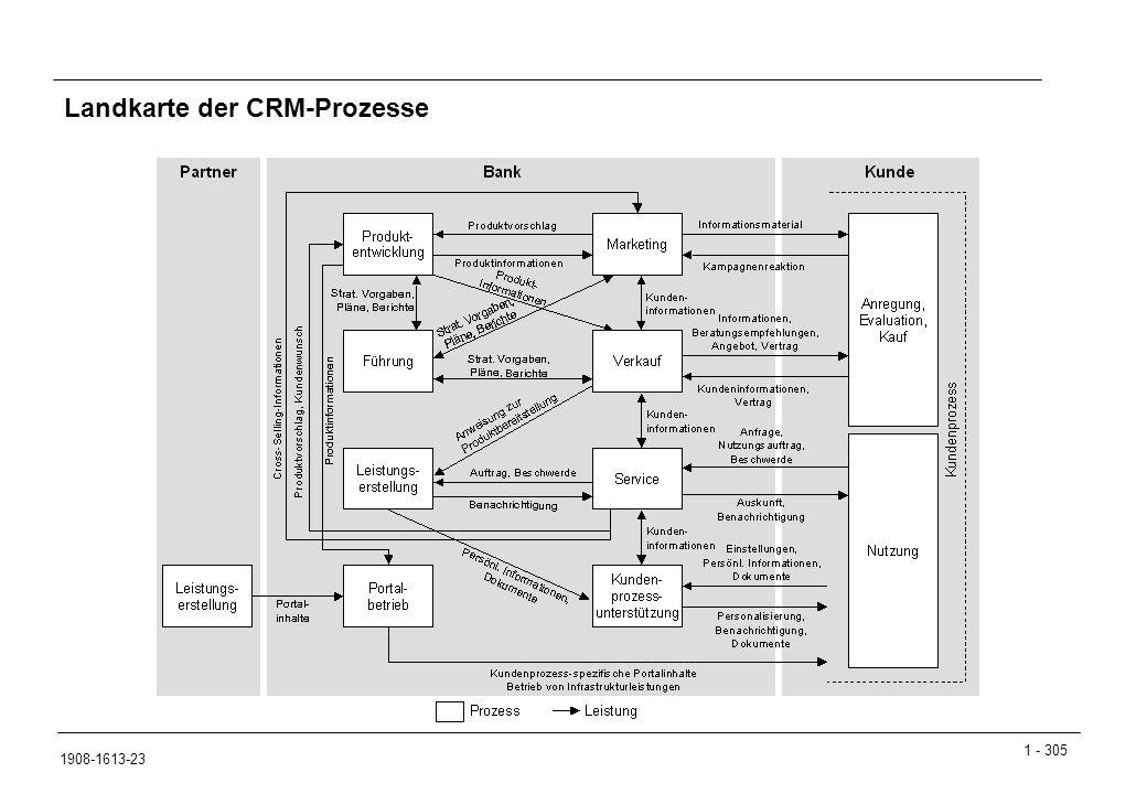 1 - 305 1908-1613-23 Landkarte der CRM-Prozesse