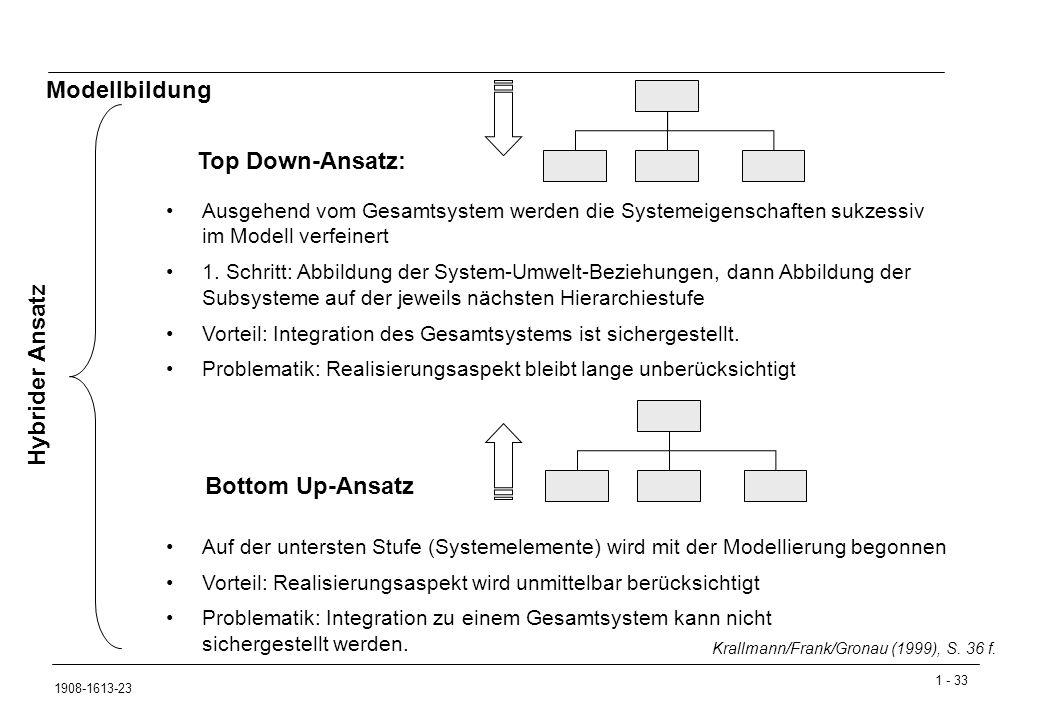 1 - 33 1908-1613-23 Modellbildung Top Down-Ansatz: Bottom Up-Ansatz Ausgehend vom Gesamtsystem werden die Systemeigenschaften sukzessiv im Modell verfeinert 1.