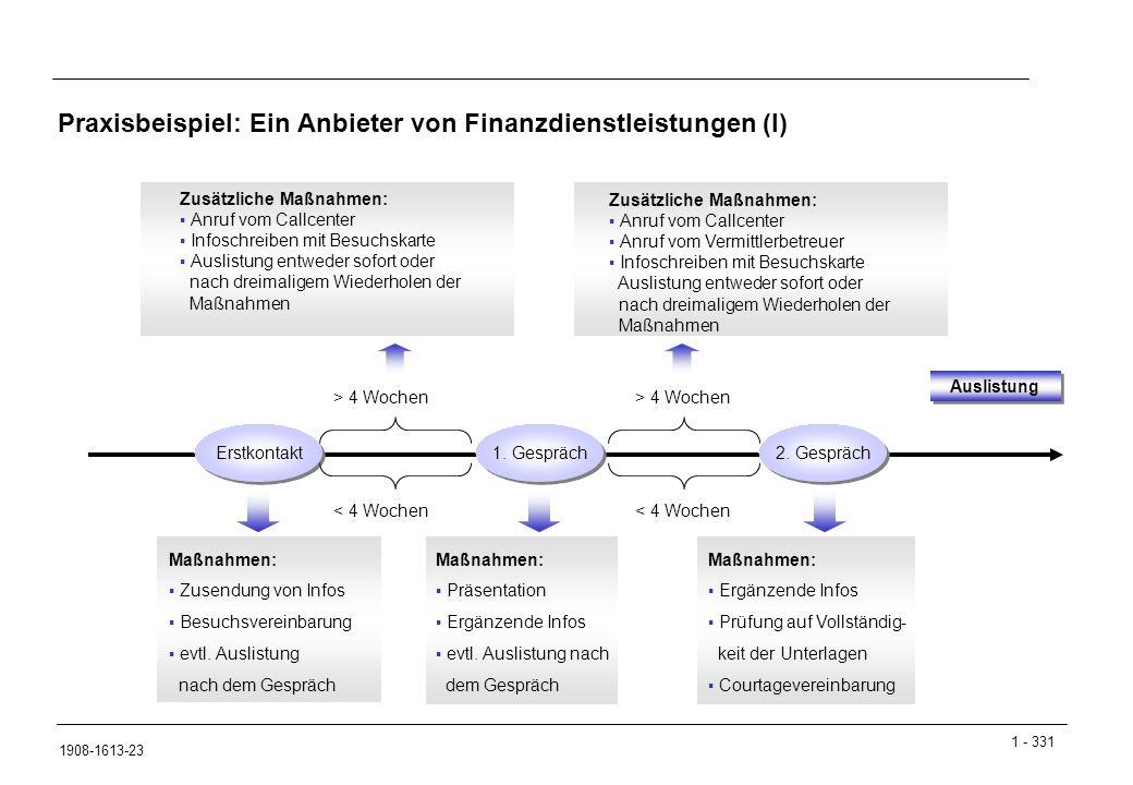 1 - 331 1908-1613-23 Praxisbeispiel: Ein Anbieter von Finanzdienstleistungen (I) Erstkontakt 1.