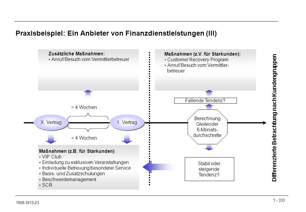 1 - 333 1908-1613-23 Praxisbeispiel: Ein Anbieter von Finanzdienstleistungen (III) X.